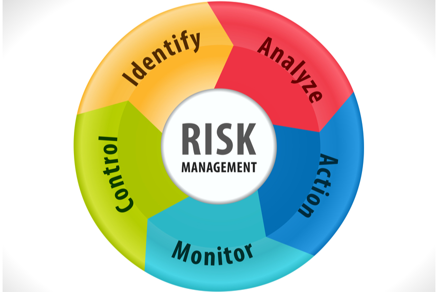 Risk Management Can Help Your Business